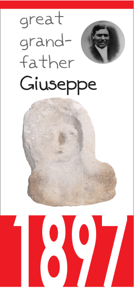timeline giuseppe